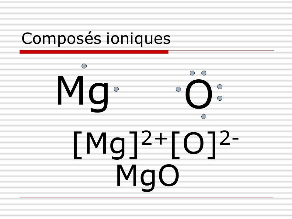 Composés ioniques Mg O [Mg]2+[O]2- MgO